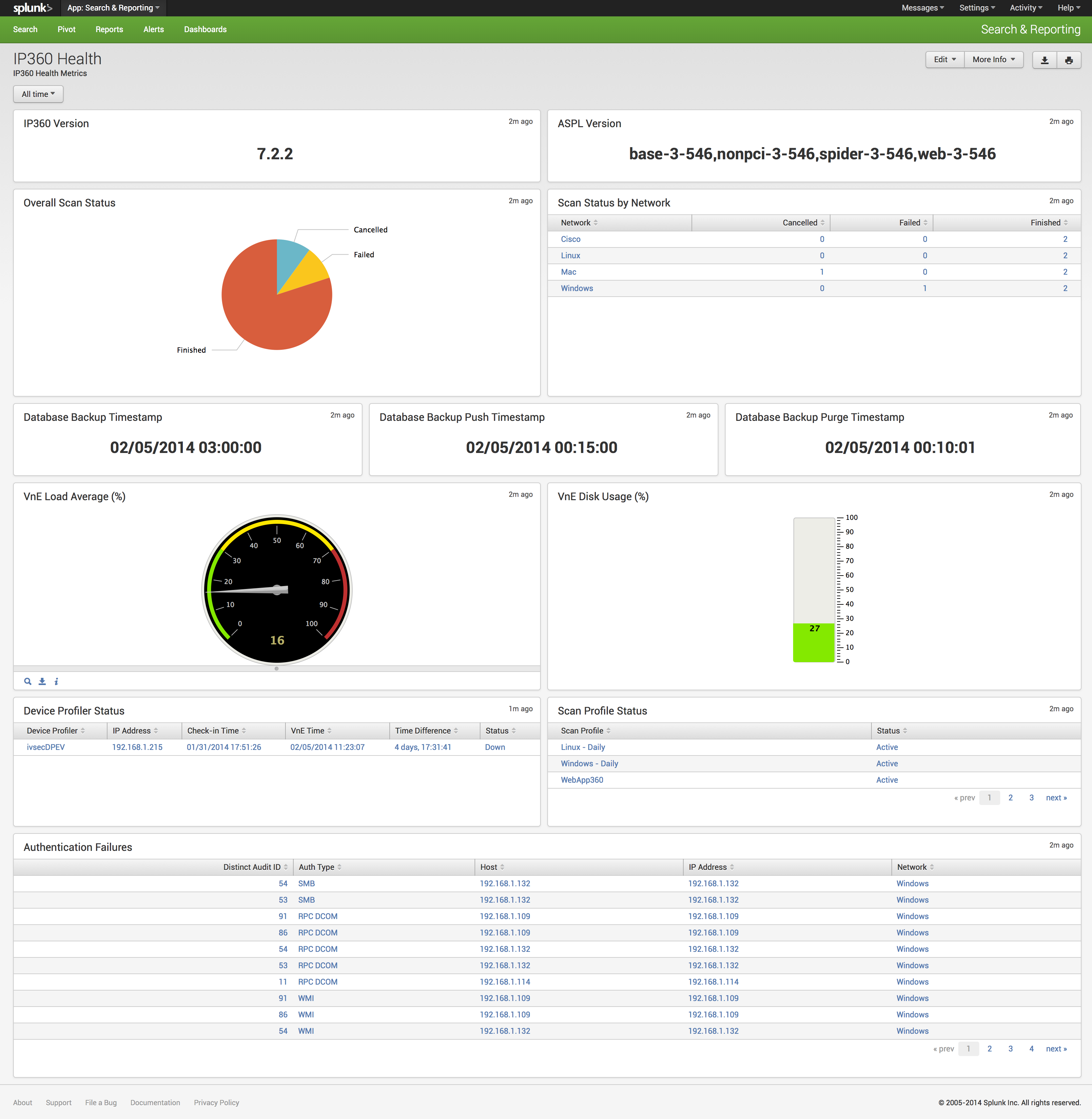 Splunk - IP360 Health Dashboard